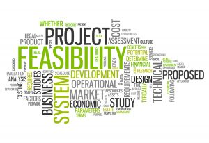 "Word Cloud ""Feasibility"" for business idea"